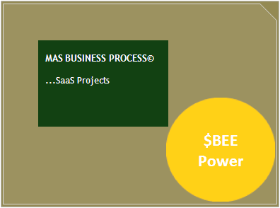 MAS Business Process... SaaS Projects