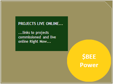 PROJECTS LIVE ONLINE... links to projects commissioned and live now...