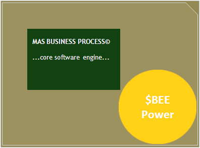 MAS BUSINESS PROCESS... ...core software engine...